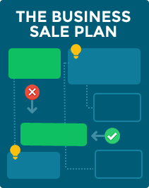business sale plan