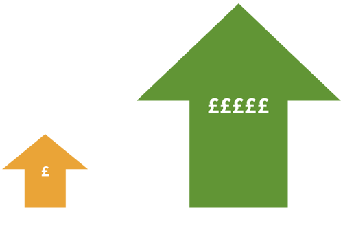 Increase Business Sale Value Through Preparation